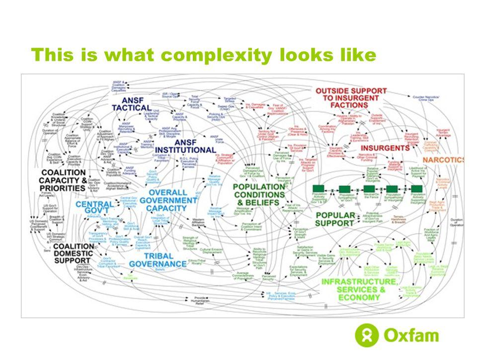 Simple v Complicated v Complex
