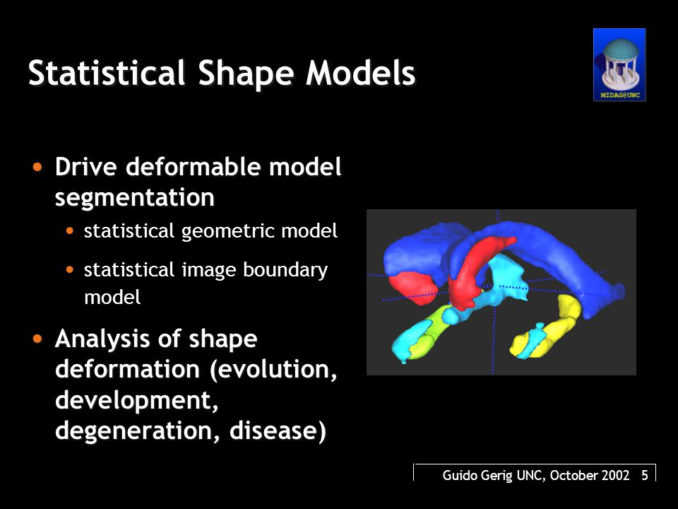 Guido Gerig UNC, October 2002 6 Segmentation and Characterization Good segmentation approaches use domain knowledge generic (can be applied to new problems) learn from examples generative models shape, spatial relationships, statistics about class compact, parameterized gray level appearance deformable to present any shape of class parametrized model deformation: includes shape description