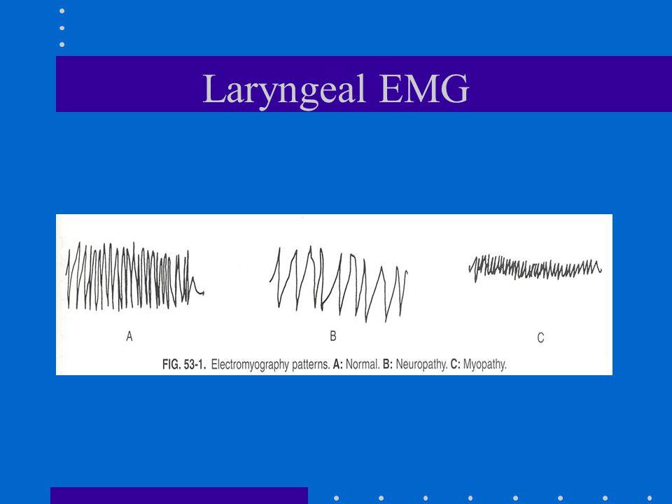 Laryngeal EMG