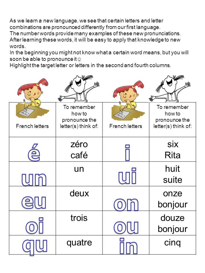 Notes from Leçon 1 – page 15 – 17 ► How do you say hello.