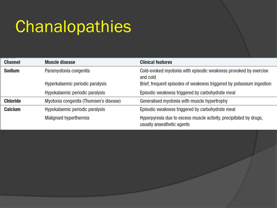 Chanalopathies