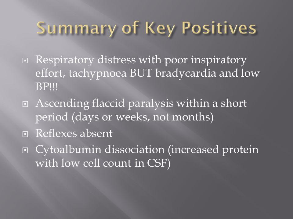  Respiratory distress with poor inspiratory effort, tachypnoea BUT bradycardia and low BP!!.