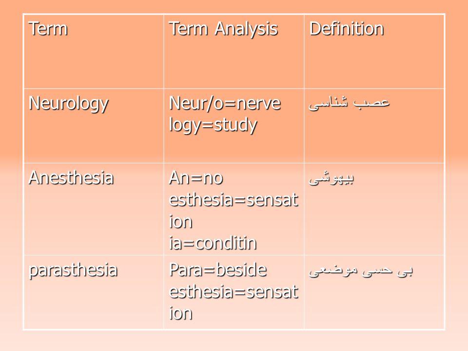 Term Term Analysis Definition Neurology Neur/o=nerve logy=study عصب شناسی Anesthesia An=no esthesia=sensat ion ia=conditin بیهوشی parasthesia Para=bes
