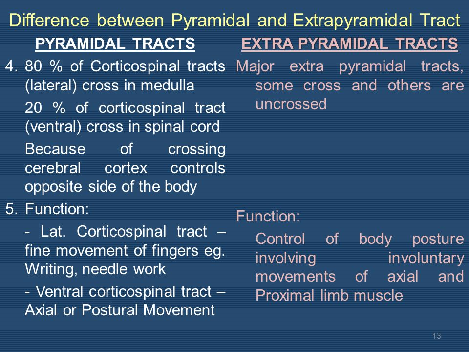Difference between Pyramidal and Extrapyramidal tracts PYRAMIDAL TRACTS 1.-Lateral corticospinal -Ant.
