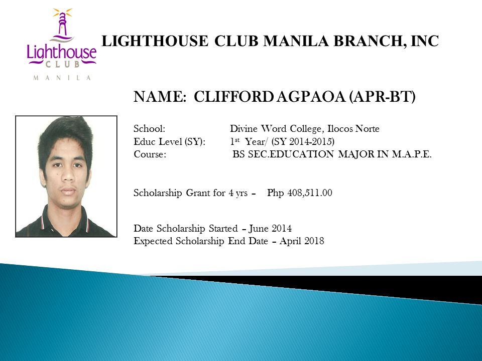 NAME: CLIFFORD AGPAOA (APR-BT) School: Divine Word College, Ilocos Norte Educ Level (SY):1 st Year/ (SY 2014-2015) Course: BS SEC.EDUCATION MAJOR IN M.A.P.E.