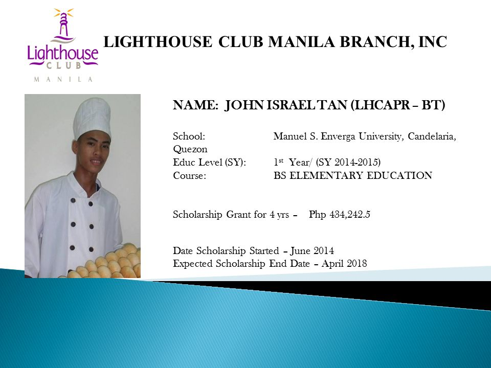 NAME: JOHN ISRAEL TAN (LHCAPR – BT) School: Manuel S.