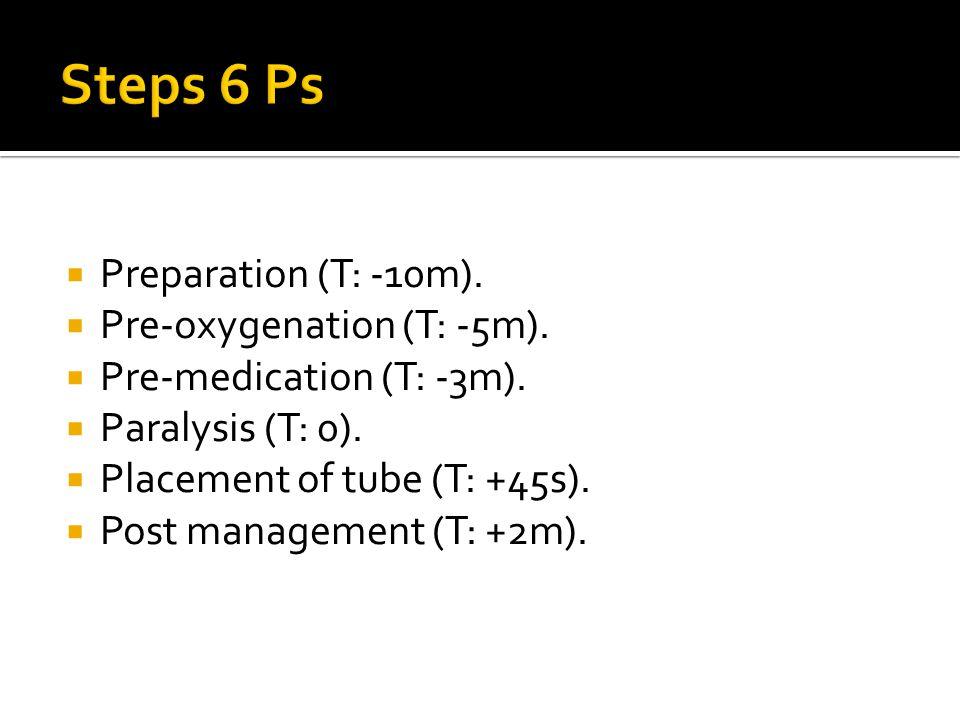  Preparation (T: -10m).  Pre-oxygenation (T: -5m).  Pre-medication (T: -3m).  Paralysis (T: 0).  Placement of tube (T: +45s).  Post management (