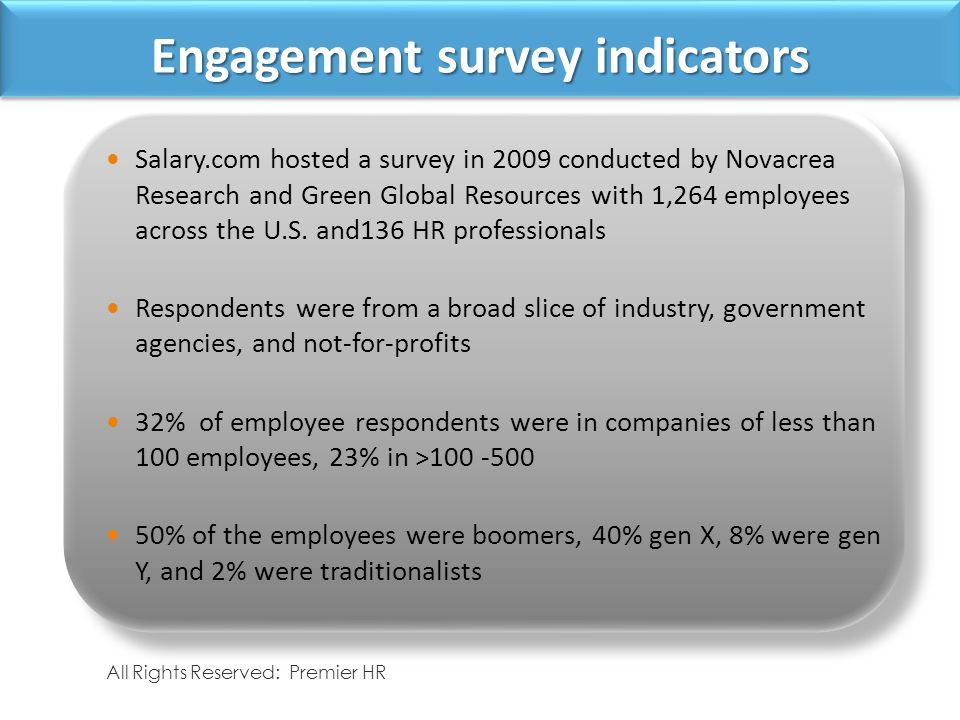 Salary.com hosted a survey in 2009 conducted by Novacrea Research and Green Global Resources with 1,264 employees across the U.S.
