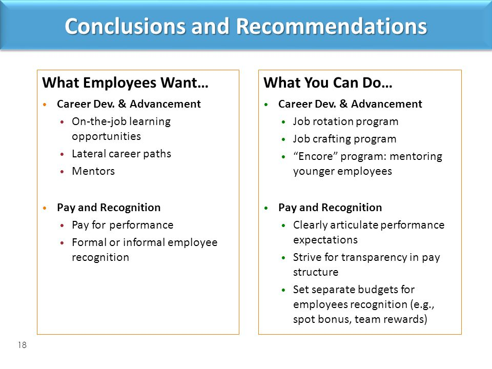 Conclusions and Recommendations What Employees Want… Career Dev.
