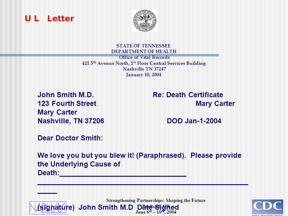Strengthening Partnerships: Shaping the Future Portland, OR June 6 th – 10 th, 2004 John Smith M.D.Re: Death Certificate 123 Fourth Street Mary Carter