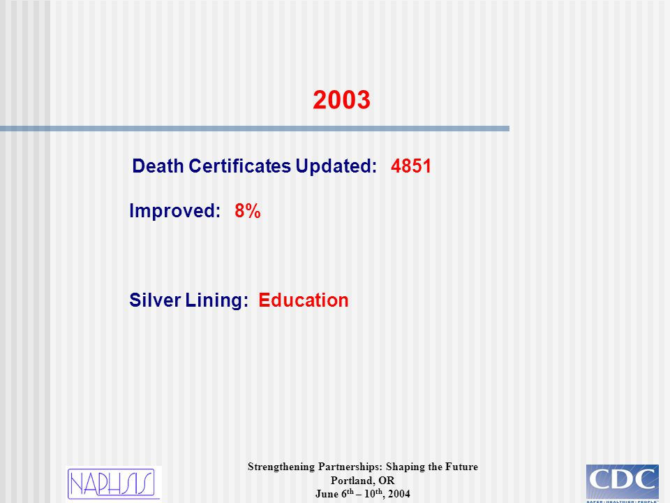Strengthening Partnerships: Shaping the Future Portland, OR June 6 th – 10 th, 2004 Death Certificates Updated: 4851 Improved: 8% Silver Lining: Educa