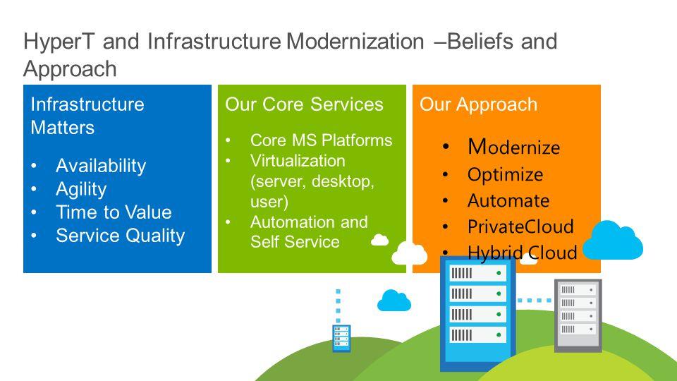 HyperT and Infrastructure Modernization –Beliefs and Approach