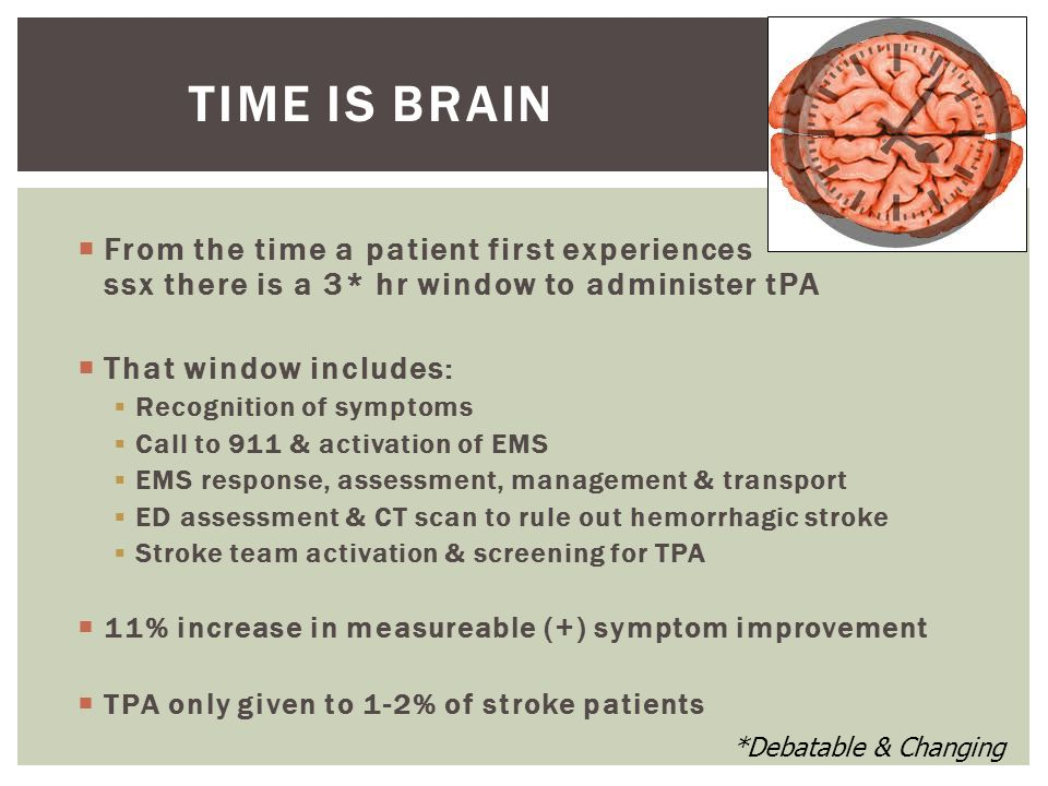 Answer to ALL must be YES:  >18yo  Acute ischemic stroke causing a measurable non- improving neurologic deficit  NO clinical suspicion for SAH  Time of onset to treatment is <180 mins Answer to ALL MUST be NO:  CT proven hemorrhage  Active internal bleeding <21 days  B leeding diasthesis:  Plts<100,000  Heparin <48 hrs w/high PTT  Warfarin use with high PT  P rior surgery or ischemic CVA <3 mos  M ajor surgery <14 days  AMI, arterial stick/LP <7 days  P rior ICH, AVM, tumor, aneurysm or seizure + stroke  SBP >185mmHg or DBP >110Hg  No septic emboli STROKE MANAGEMENT – THROMBOLYTIC CHECKLIST