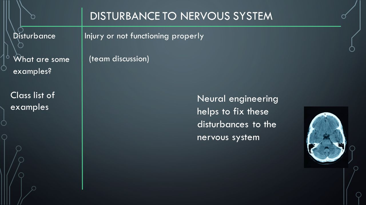 DISTURBANCE TO NERVOUS SYSTEM DisturbanceInjury or not functioning properly What are some examples? (team discussion) Class list of examples Neural en