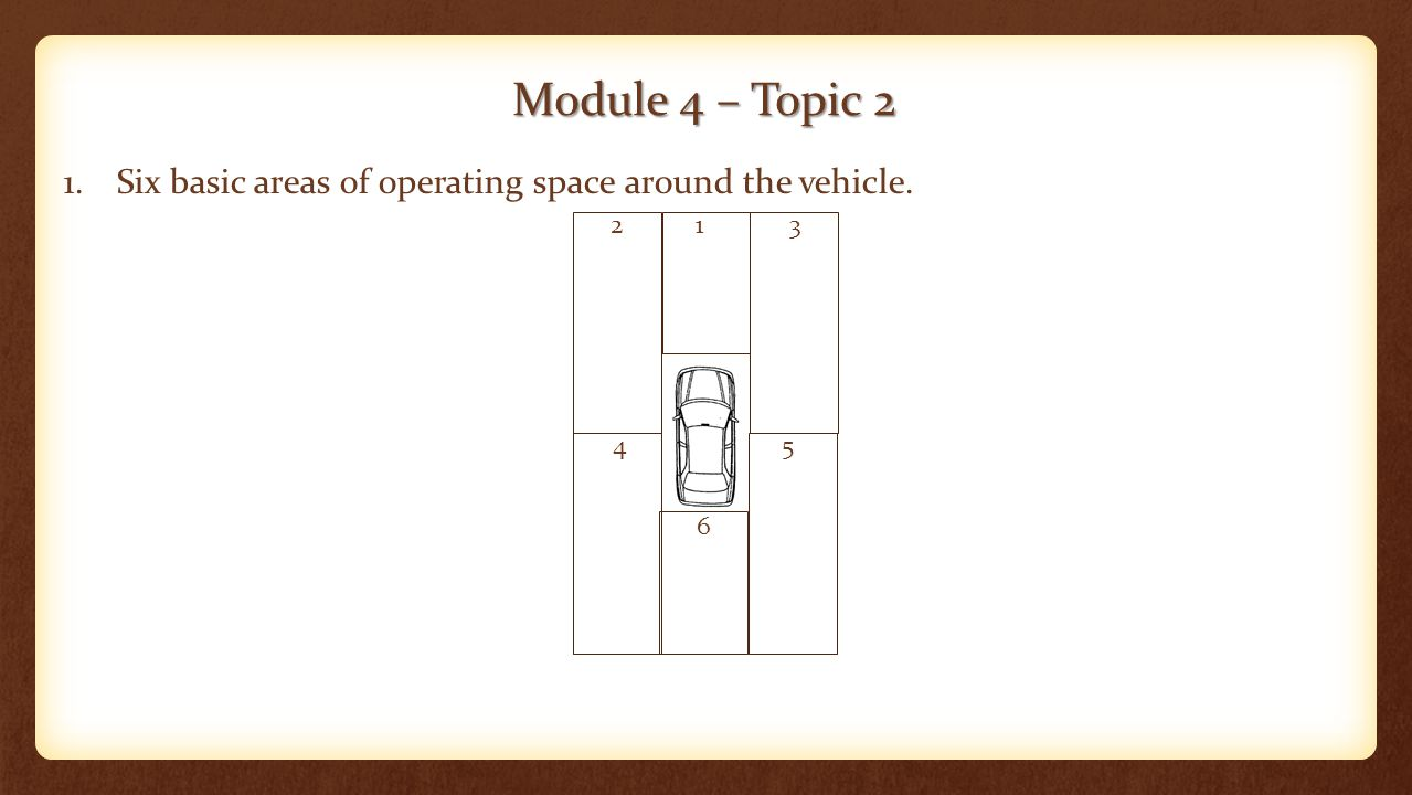 Module 4 – Topic 2 1.Six basic areas of operating space around the vehicle. 123 45 6