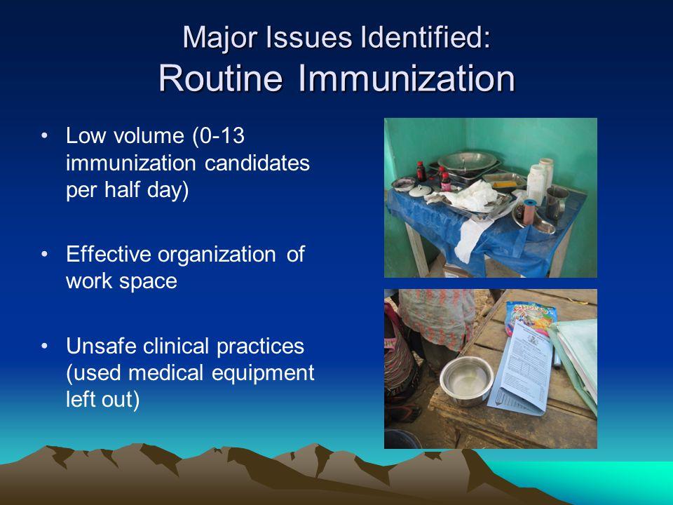 Major Issues Identified: Routine Immunization Low volume (0-13 immunization candidates per half day) Effective organization of work space Unsafe clini