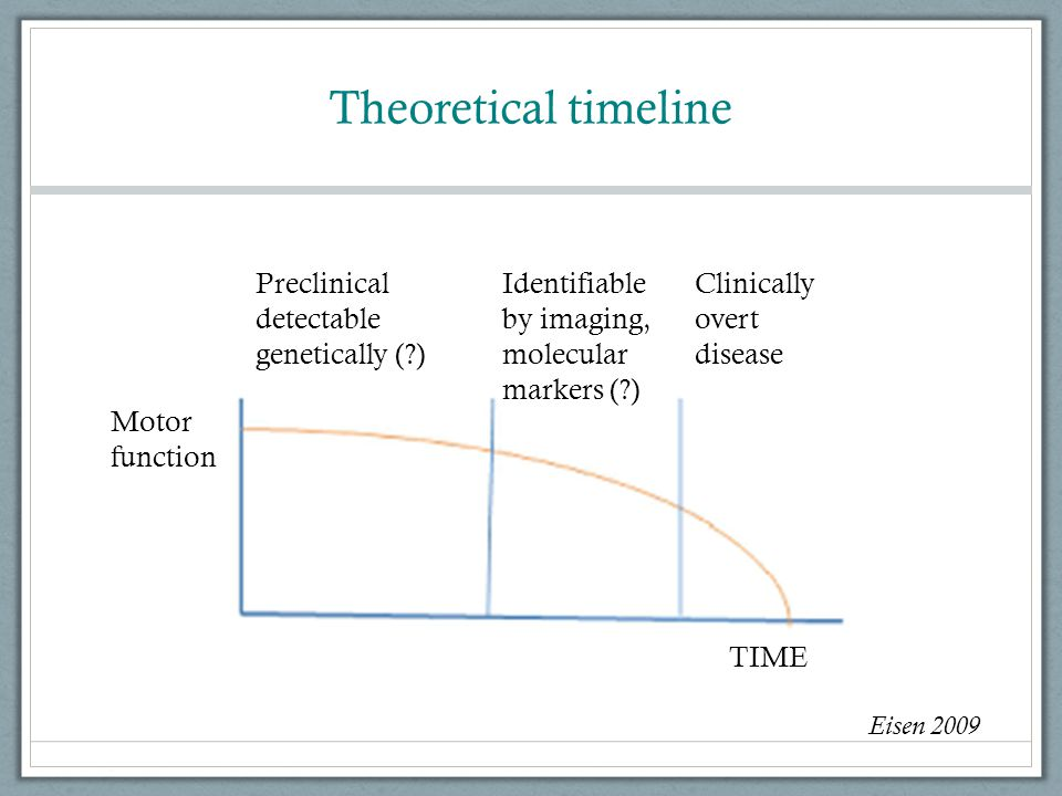 Theoretical timeline Motor function TIME Preclinical detectable genetically (?) Identifiable by imaging, molecular markers (?) Clinically overt disease Eisen 2009