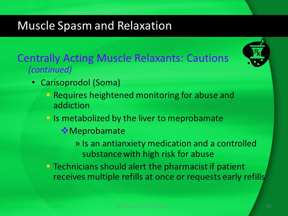 Muscle Spasm and Relaxation Centrally Acting Muscle Relaxants: Cautions (continued) Carisoprodol (Soma)  Requires heightened monitoring for abuse and addiction  Is metabolized by the liver to meprobamate  Meprobamate » Is an antianxiety medication and a controlled substance with high risk for abuse  Technicians should alert the pharmacist if patient receives multiple refills at once or requests early refills 19© Paradigm Publishing, Inc.