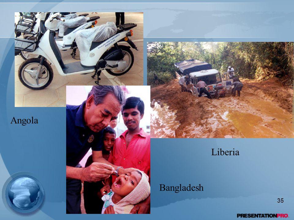 Angola Liberia Bangladesh 35