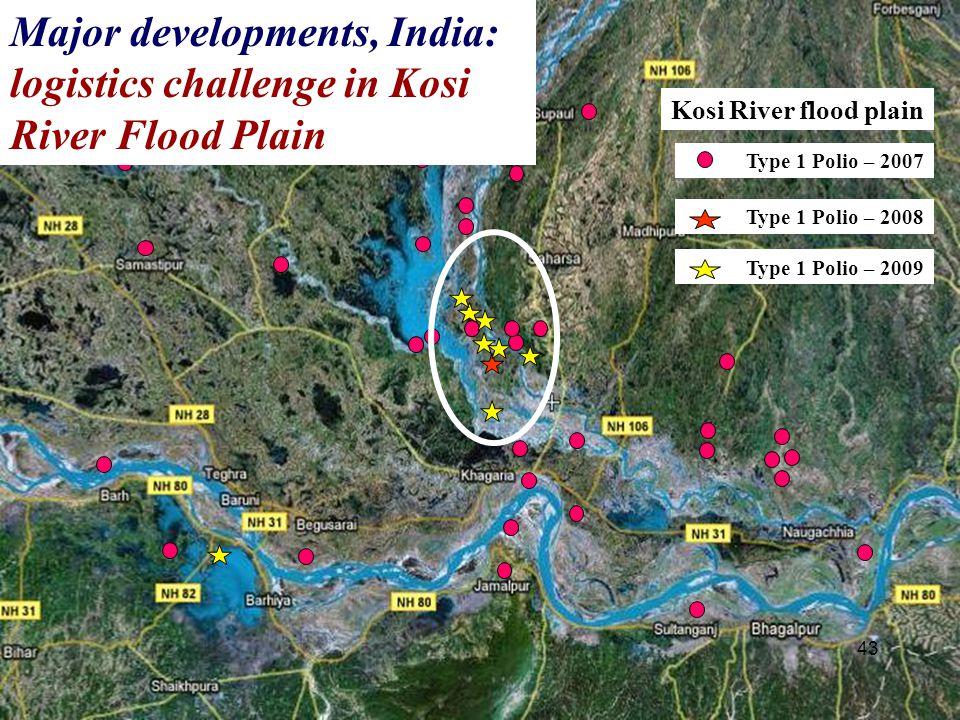 Kosi River flood plain Type 1 Polio – 2008 Type 1 Polio – 2007 Type 1 Polio – 2009 Major developments, India: logistics challenge in Kosi River Flood