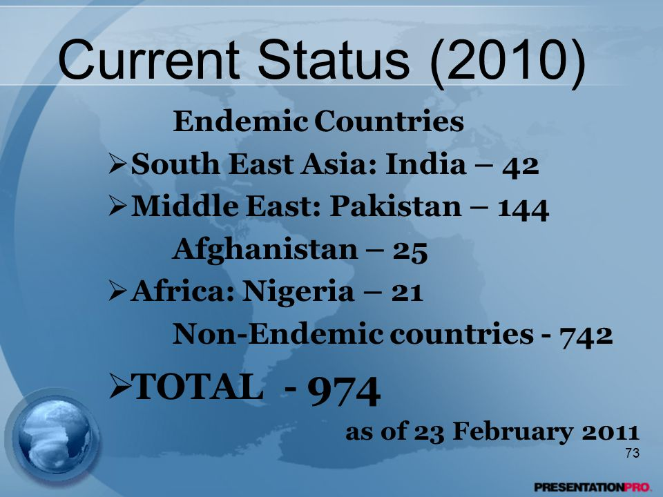 Current Status (2010) Endemic Countries  South East Asia: India – 42  Middle East: Pakistan – 144 Afghanistan – 25  Africa: Nigeria – 21 Non-Endemi