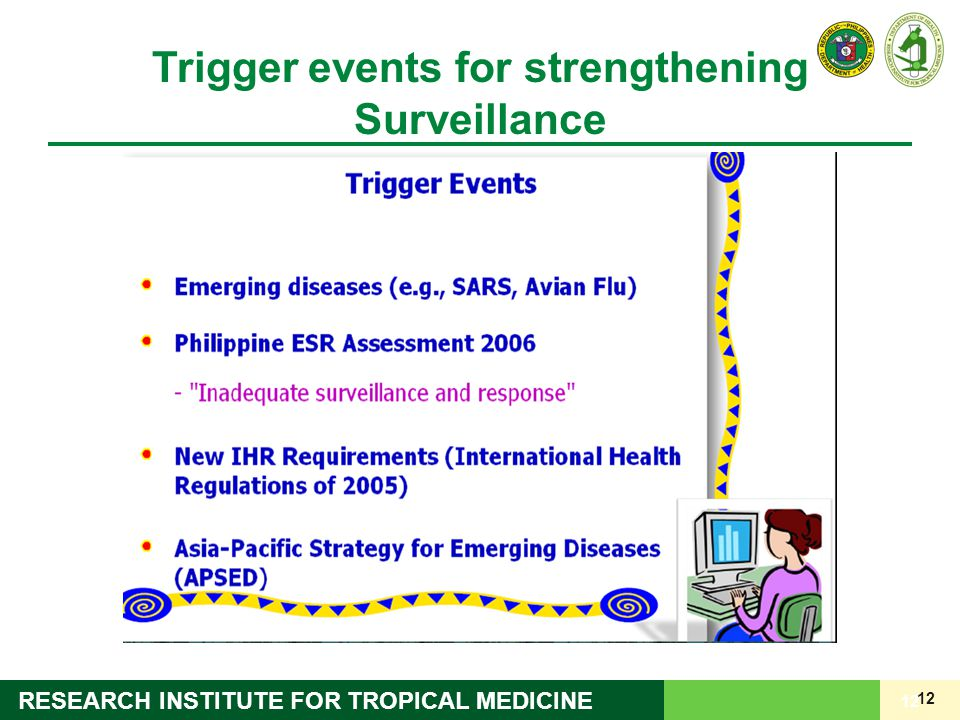12 RESEARCH INSTITUTE FOR TROPICAL MEDICINE Trigger events for strengthening Surveillance 12