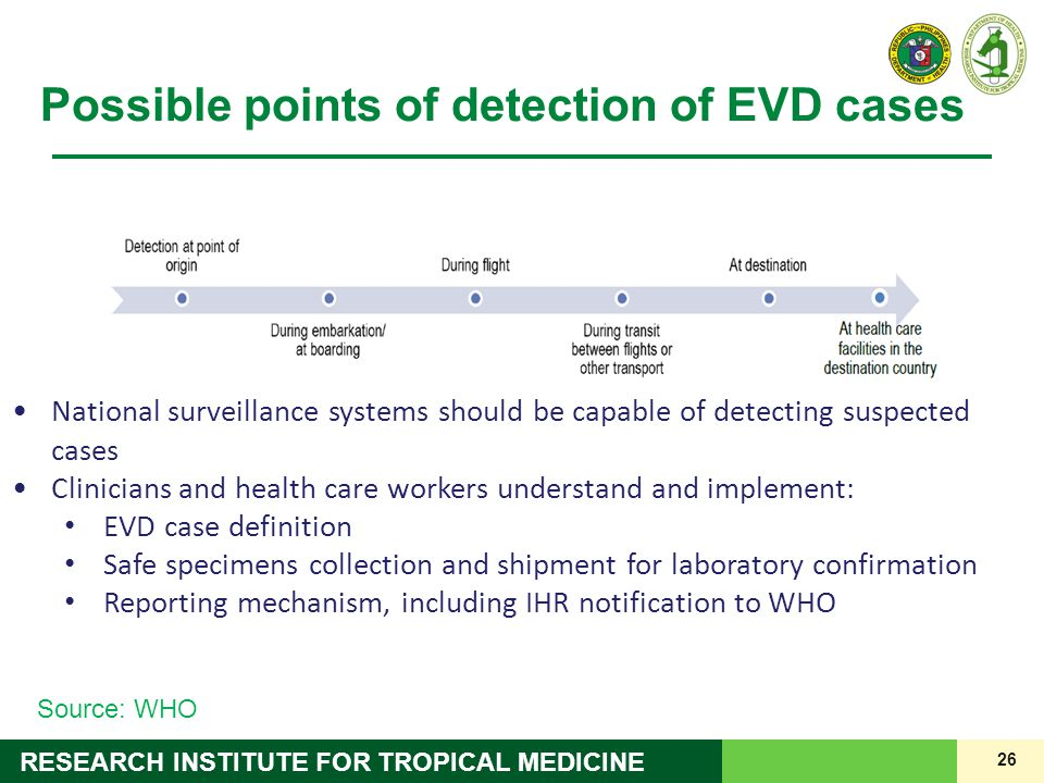 26 RESEARCH INSTITUTE FOR TROPICAL MEDICINE Possible points of detection of EVD cases National surveillance systems should be capable of detecting sus