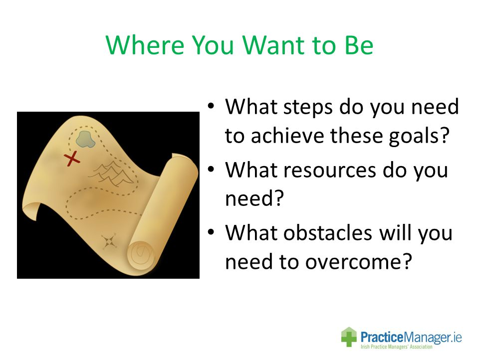 Where You Want to Be What steps do you need to achieve these goals.