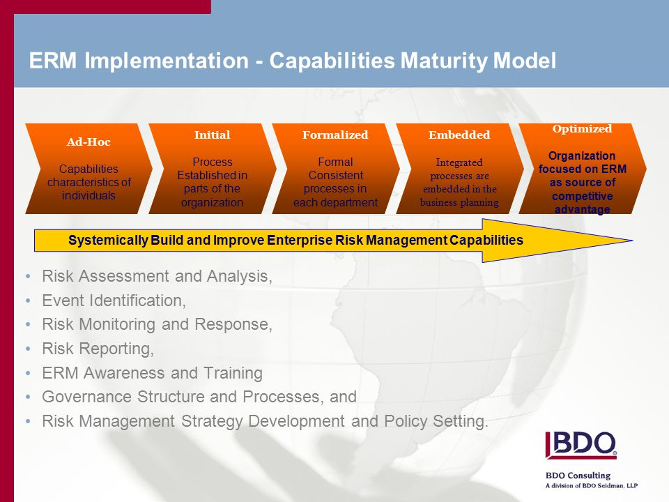 ERM Implementation - Capabilities Maturity Model Risk Assessment and Analysis, Event Identification, Risk Monitoring and Response, Risk Reporting, ERM Awareness and Training Governance Structure and Processes, and Risk Management Strategy Development and Policy Setting.