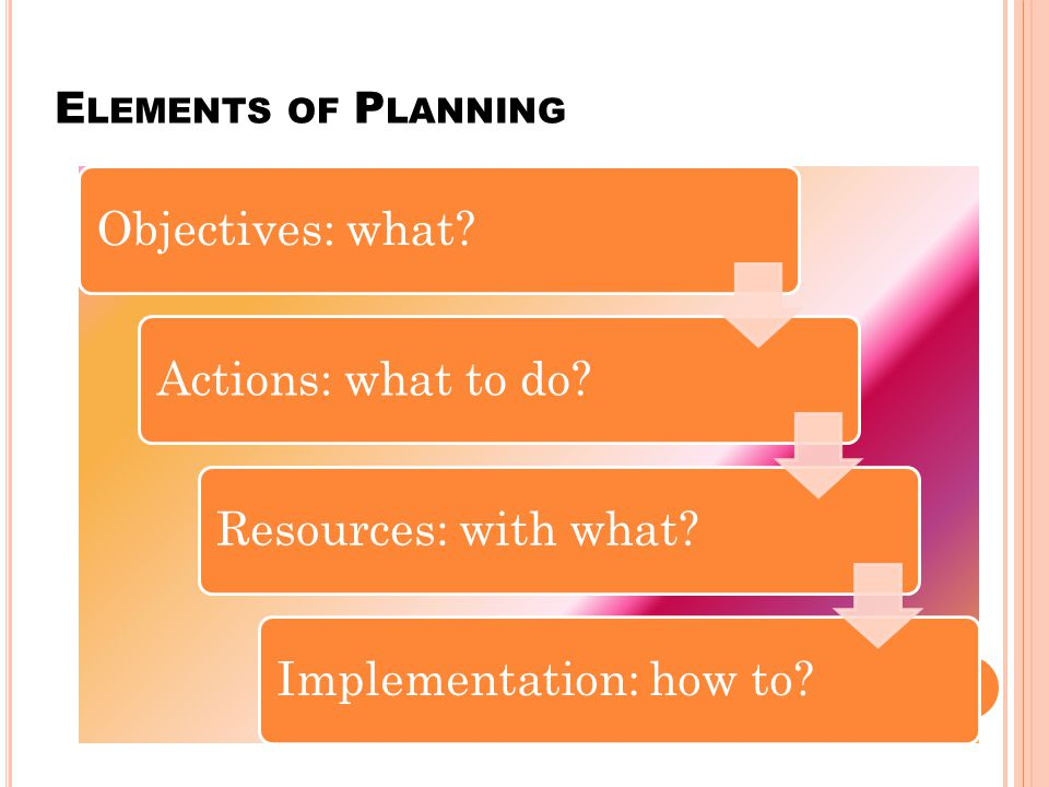 E LEMENTS OF P LANNING Objectives: what Actions: what to do Resources: with what Implementation: how to