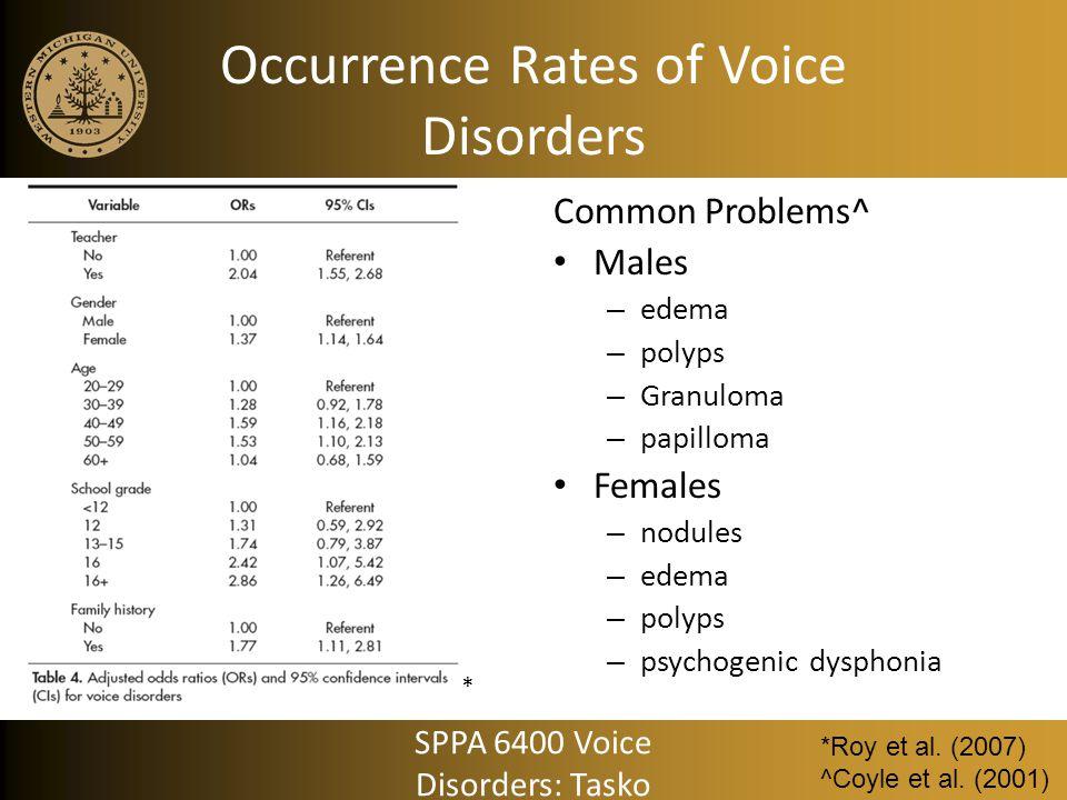 Occurrence Rates of Voice Disorders Common Problems^ Males – edema – polyps – Granuloma – papilloma Females – nodules – edema – polyps – psychogenic dysphonia SPPA 6400 Voice Disorders: Tasko *Roy et al.