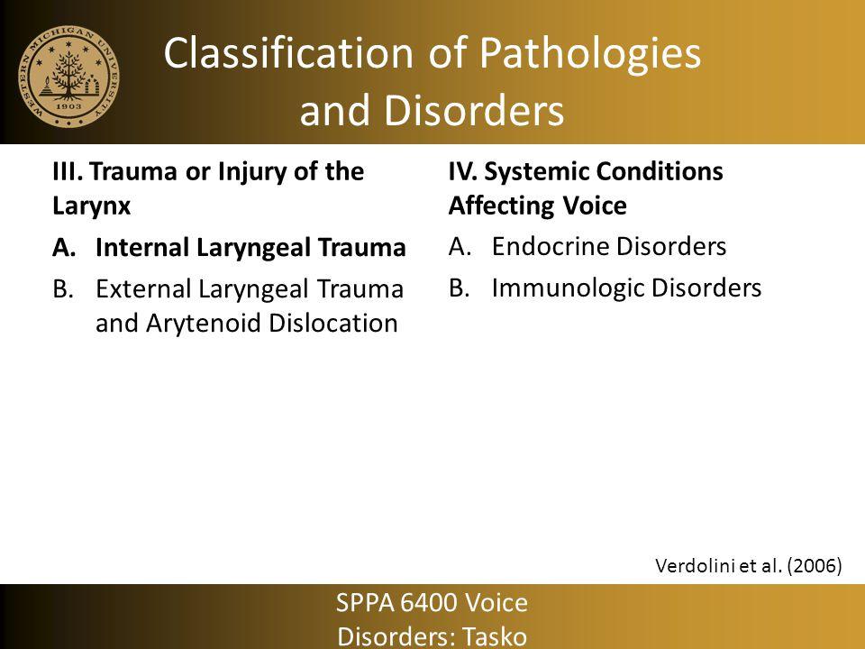 Classification of Pathologies and Disorders III. Trauma or Injury of the Larynx A.Internal Laryngeal Trauma B.External Laryngeal Trauma and Arytenoid