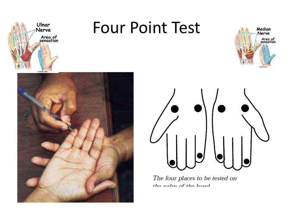 Four Point Test