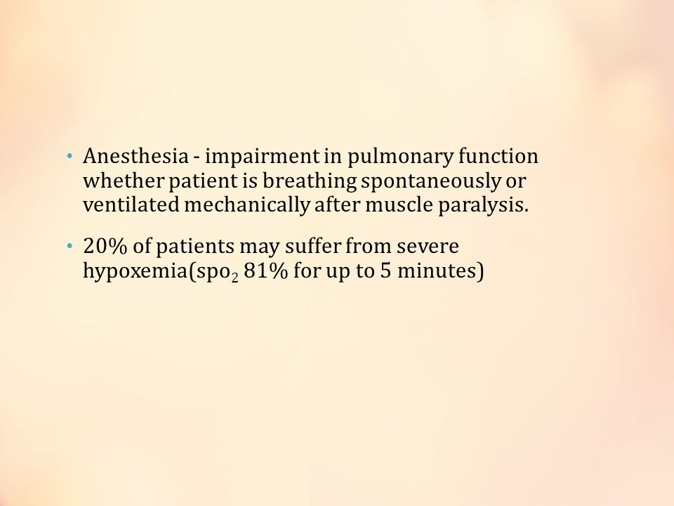 Anesthesia - impairment in pulmonary function whether patient is breathing spontaneously or ventilated mechanically after muscle paralysis. 20% of pat