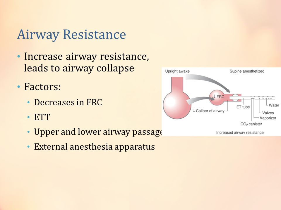 Airway Resistance Increase airway resistance, leads to airway collapse Factors: Decreases in FRC ETT Upper and lower airway passages External anesthes