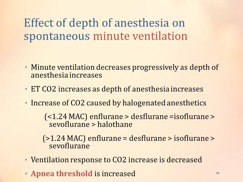 Effect of depth of anesthesia on spontaneous minute ventilation Minute ventilation decreases progressively as depth of anesthesia increases ET CO2 inc