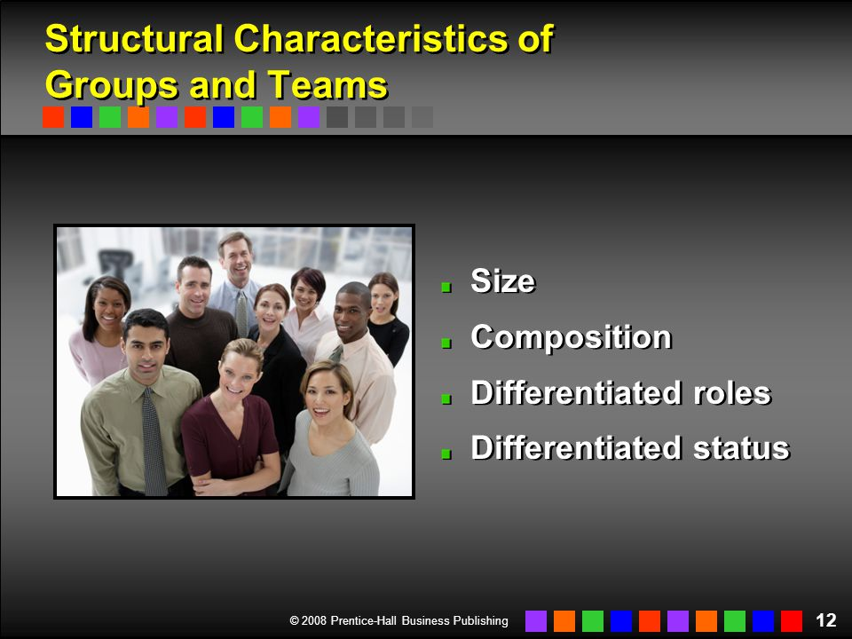 © 2008 Prentice-Hall Business Publishing 12 Structural Characteristics of Groups and Teams Size Composition Differentiated roles Differentiated status