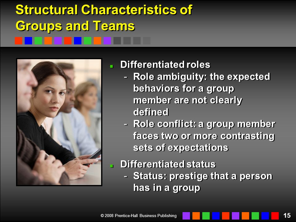 © 2008 Prentice-Hall Business Publishing 15 Structural Characteristics of Groups and Teams Differentiated roles -Role ambiguity: the expected behavior