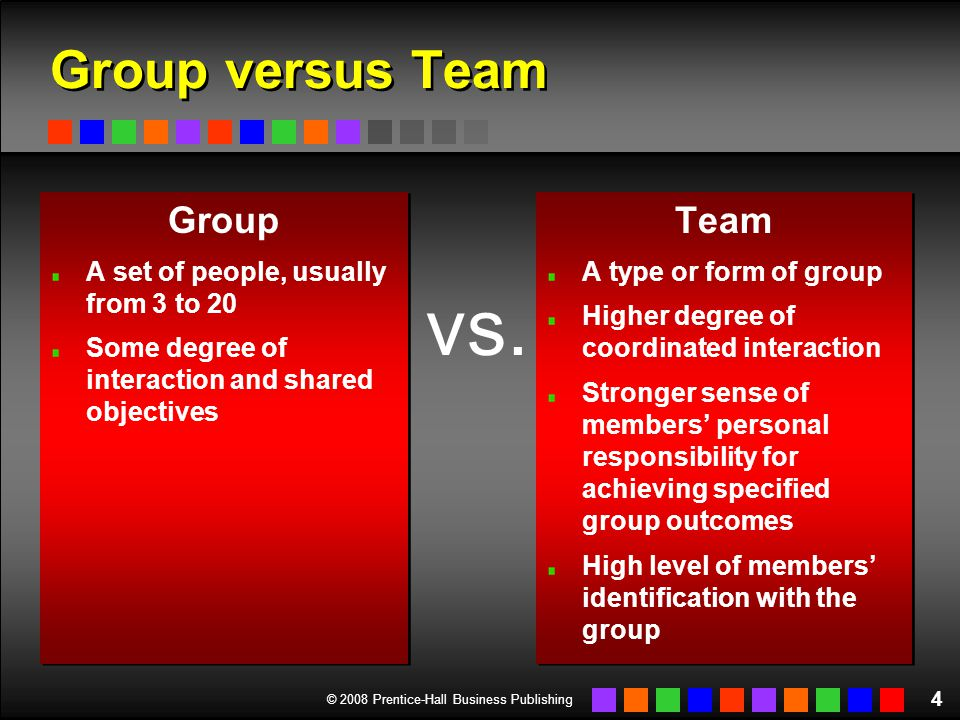 © 2008 Prentice-Hall Business Publishing 15 Structural Characteristics of Groups and Teams Differentiated roles -Role ambiguity: the expected behaviors for a group member are not clearly defined -Role conflict: a group member faces two or more contrasting sets of expectations Differentiated status -Status: prestige that a person has in a group