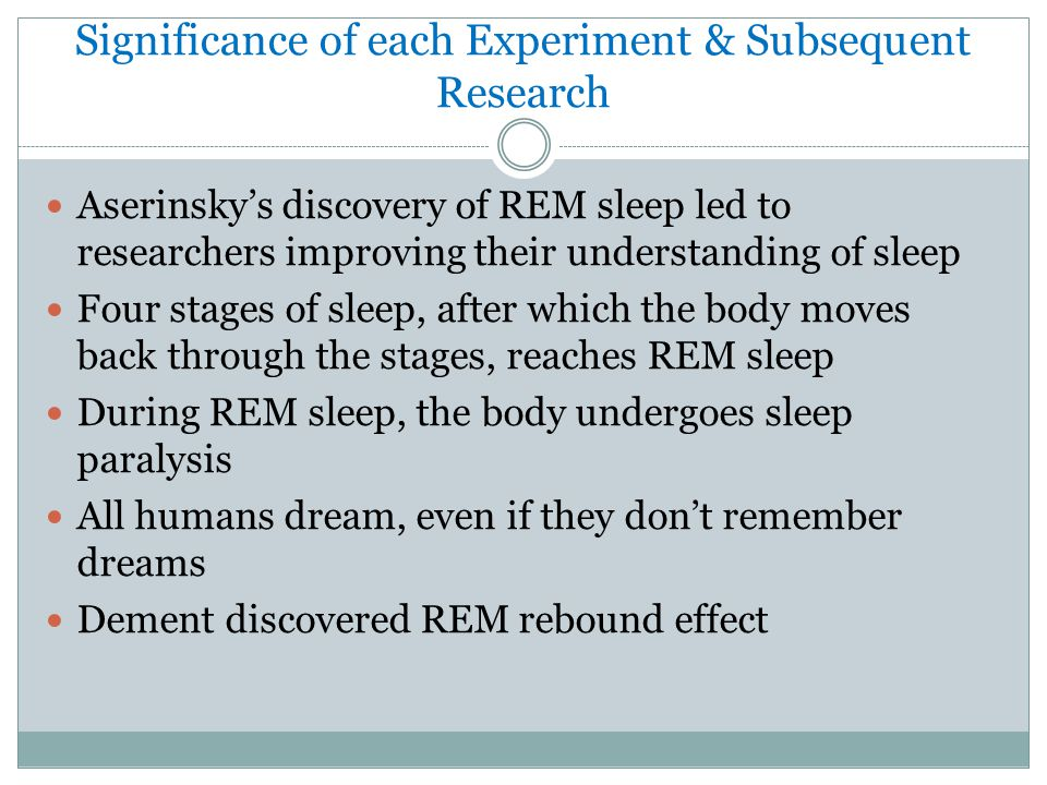 Significance of each Experiment & Subsequent Research Aserinsky's discovery of REM sleep led to researchers improving their understanding of sleep Four stages of sleep, after which the body moves back through the stages, reaches REM sleep During REM sleep, the body undergoes sleep paralysis All humans dream, even if they don't remember dreams Dement discovered REM rebound effect