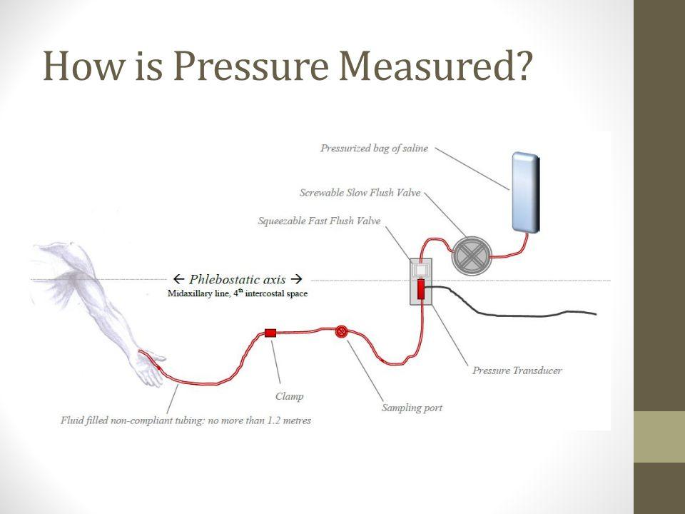 How is Pressure Measured