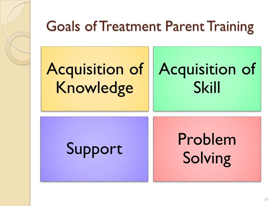 Goals of Treatment Parent Training Acquisition of Knowledge Acquisition of Skill Support Problem Solving 19