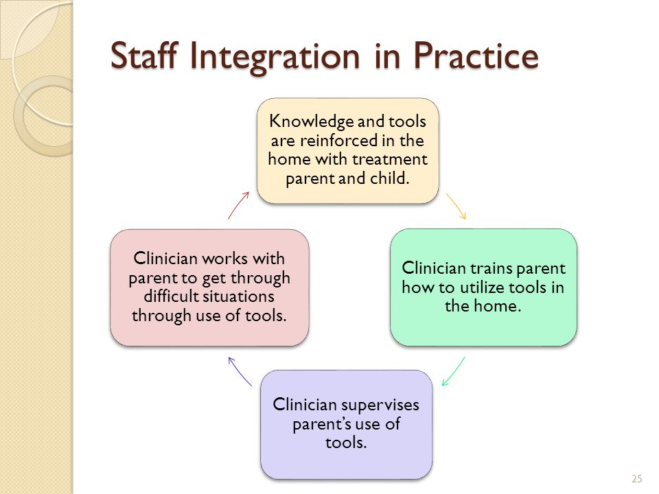 Staff Integration in Practice Knowledge and tools are reinforced in the home with treatment parent and child. Clinician trains parent how to utilize t