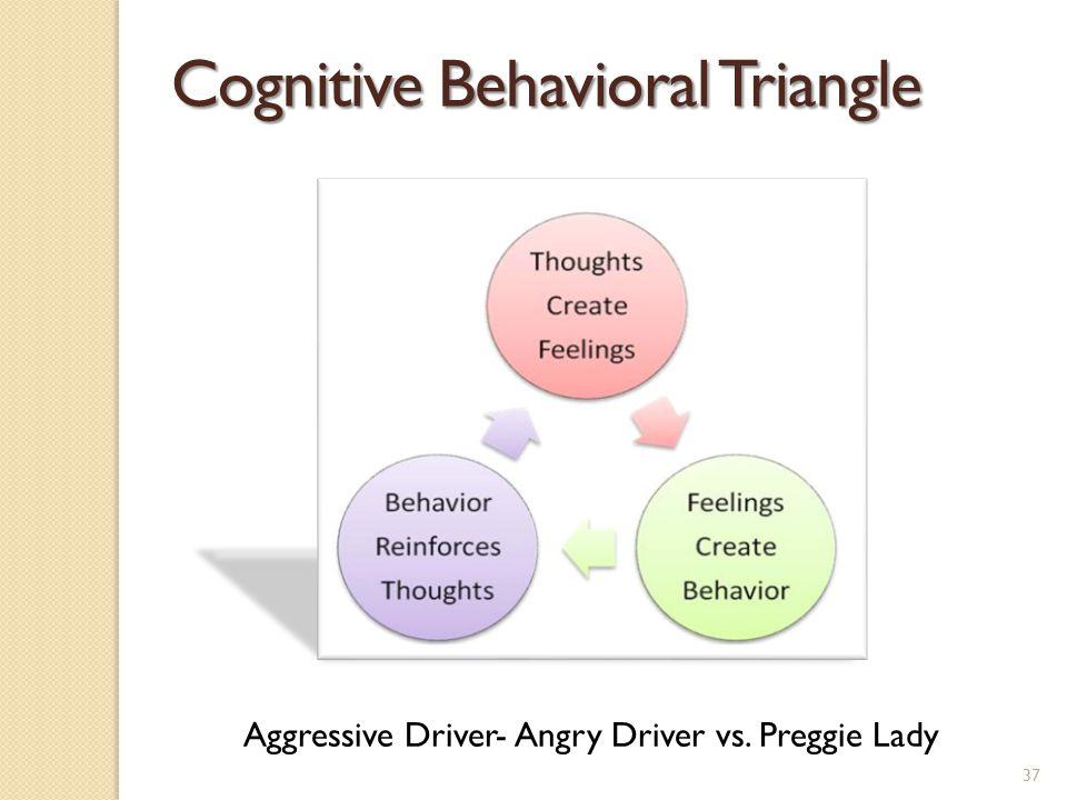Cognitive Behavioral Triangle Aggressive Driver- Angry Driver vs. Preggie Lady 37