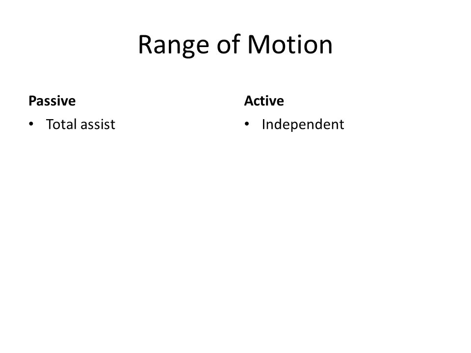 Range of Motion Passive Total assist Active Independent