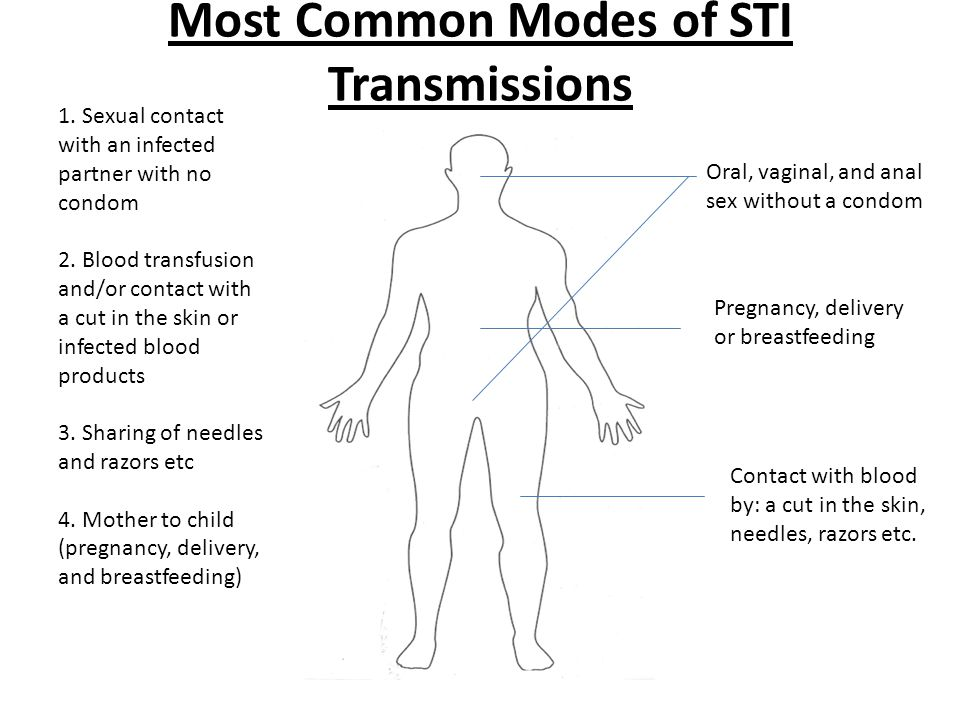 Most Common Modes of STI Transmissions 1.Sexual contact with an infected partner with no condom 2.