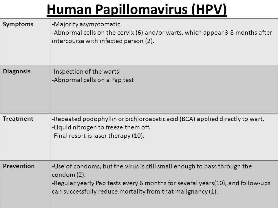 Symptoms-Majority asymptomatic.