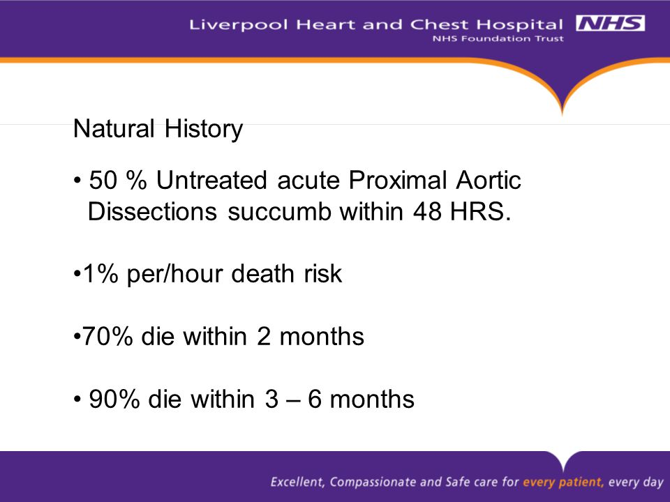 Natural History 50 % Untreated acute Proximal Aortic Dissections succumb within 48 HRS.