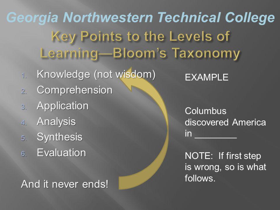 Georgia Northwestern Technical College 1. Knowledge (not wisdom) 2.