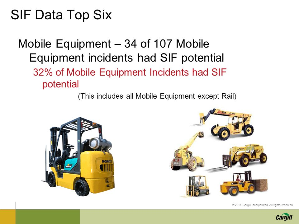 © 2011 Cargill Incorporated. All rights reserved SIF Data Top Six Mobile Equipment – 34 of 107 Mobile Equipment incidents had SIF potential 32% of Mob